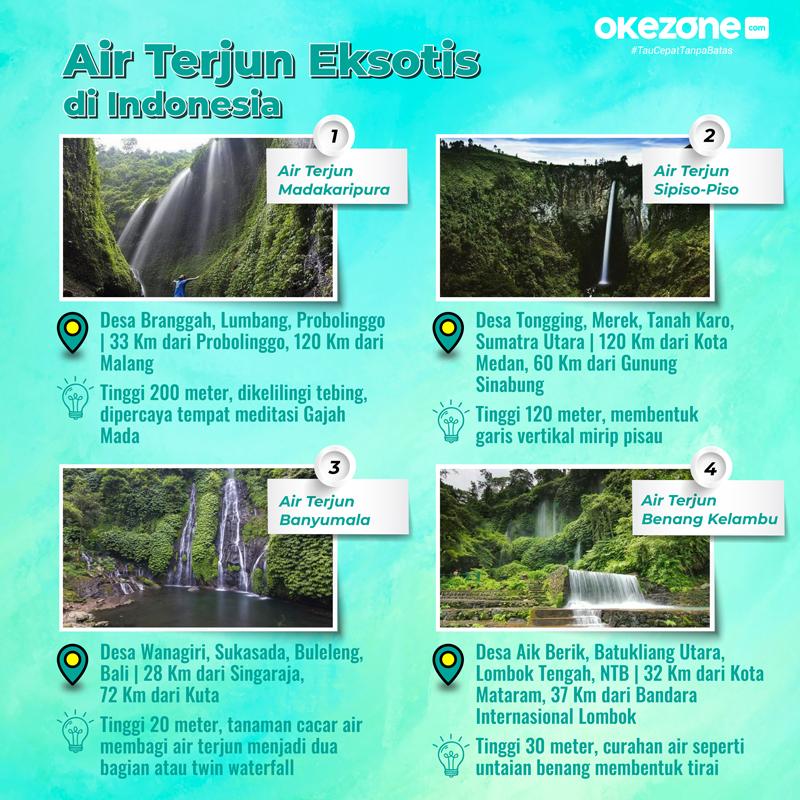 Air Terjun Eksotis di Indonesia -