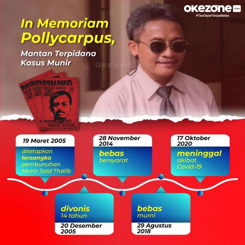 In Memoriam Pollycarpus, Mantan Terpidana Kasus Munir -