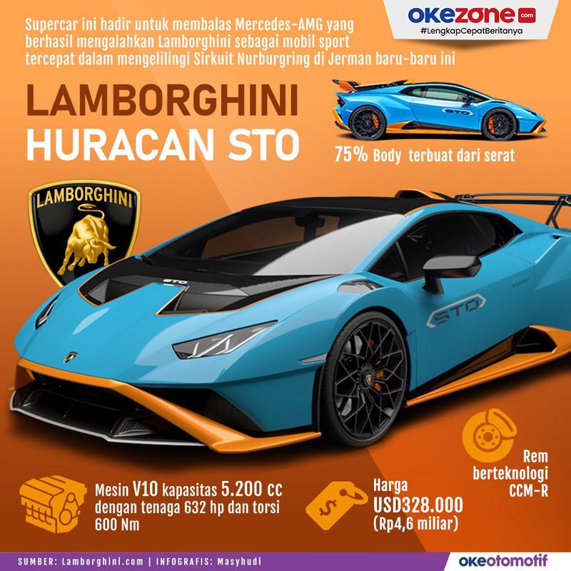 Lamborghini Huracan STO -