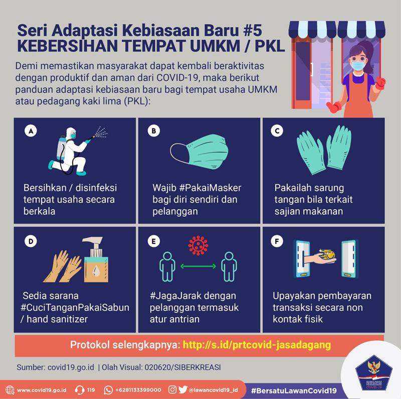 Seri Panduan Adaptasi Kebiasaan Baru #5 Kebersihan Tempat UMKM/PKL -