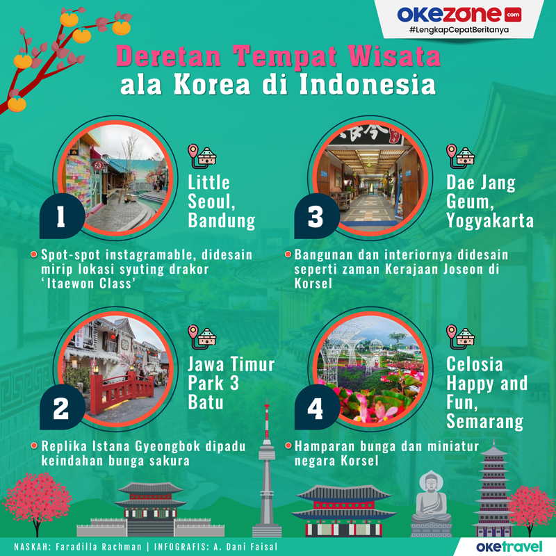 Deretan Tempat Wisata ala Korea di Indonesia -
