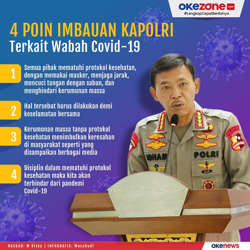 4 Poin Imbauan Kapolri Terkait Wabah Covid-19 -