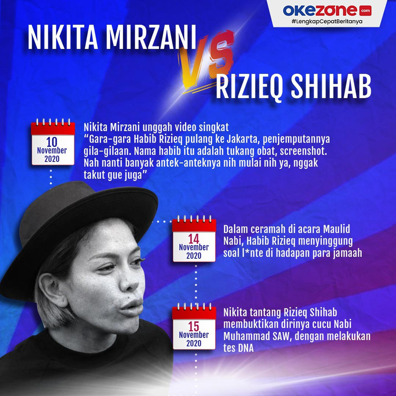 Nikita Mirzani vs Rizieq Shihab -