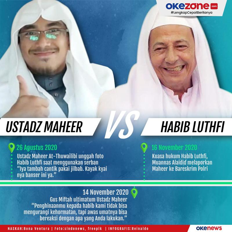Ustadz Maheer vs Habib Luthfi -