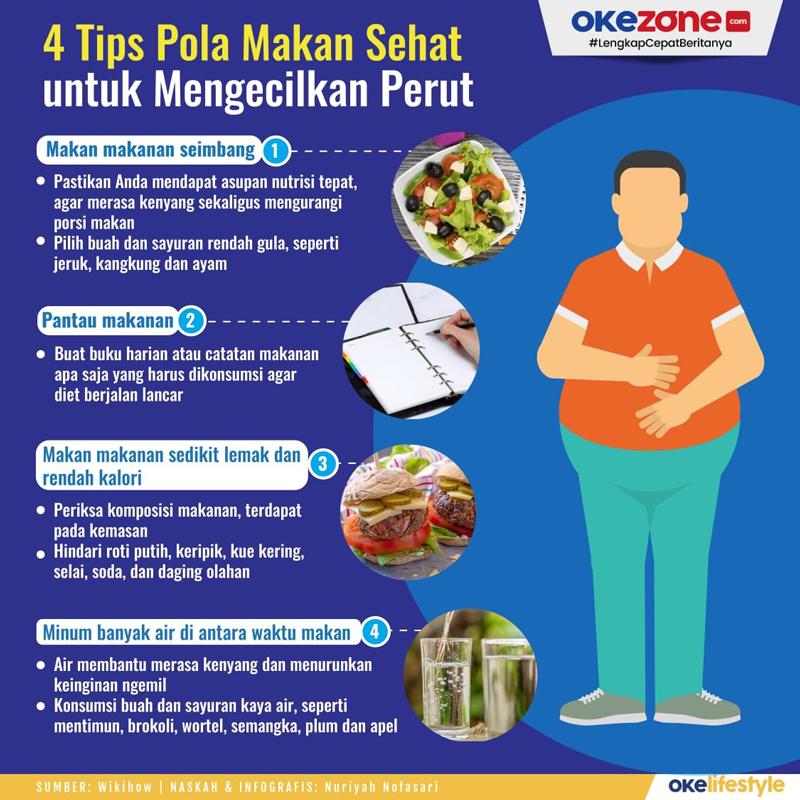 4 Tips Pola Makan Sehat untuk Mengecilkan Perut -