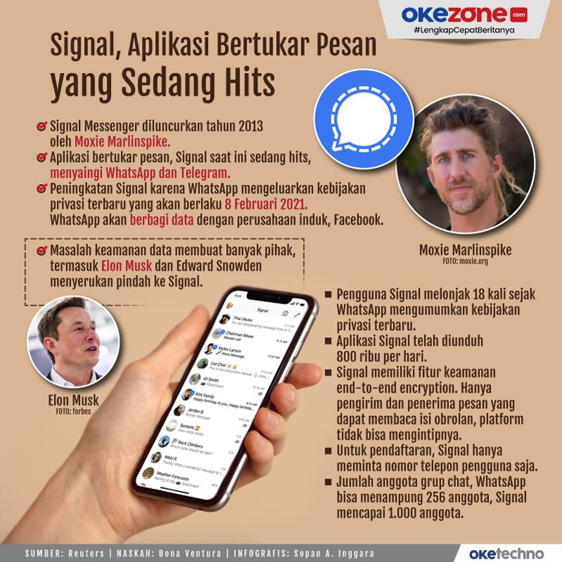 Signal, Aplikasi Bertukar Pesan yang Sedang Hits -