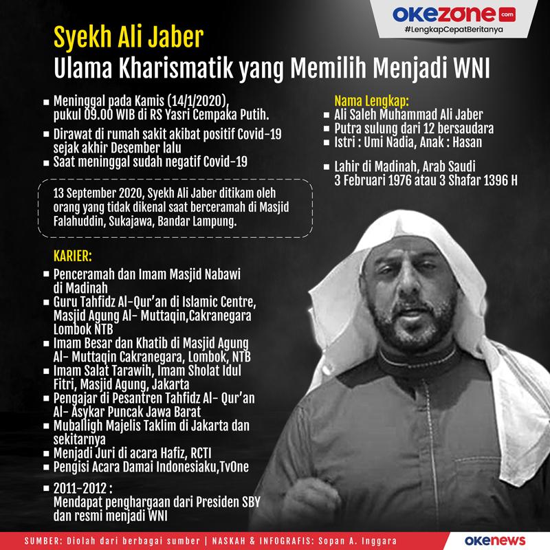 Syekh Ali Jaber, Ulama Kharismatik yang Memilih Menjadi WNI -