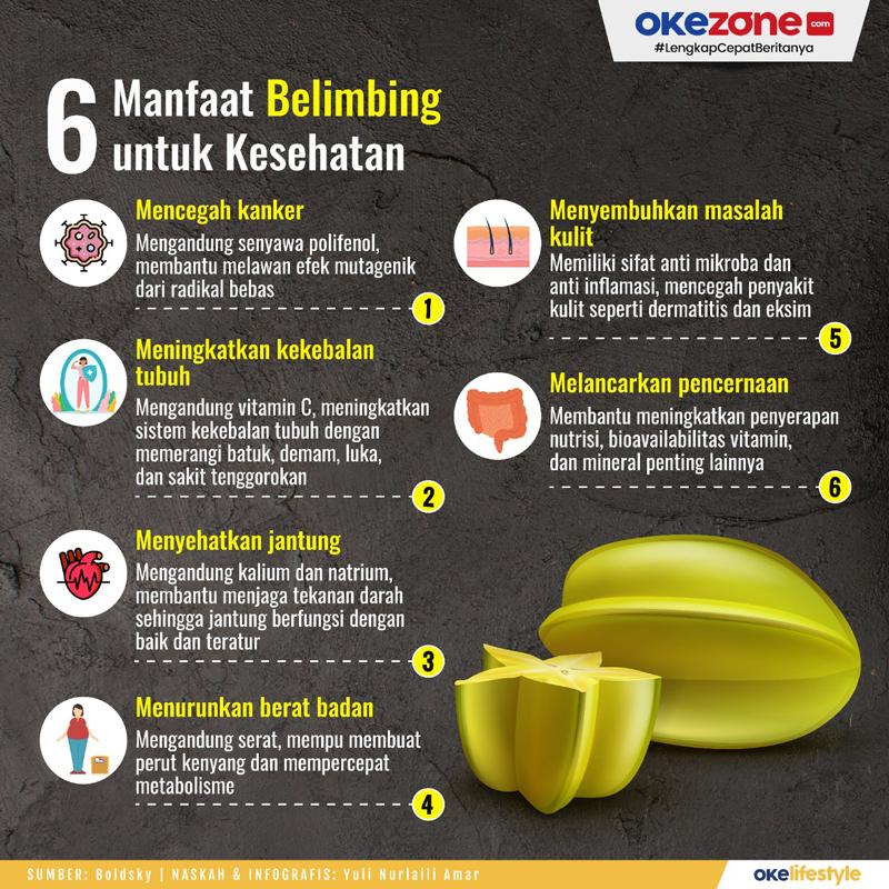 6 Manfaat Belimbing untuk Kesehatan -