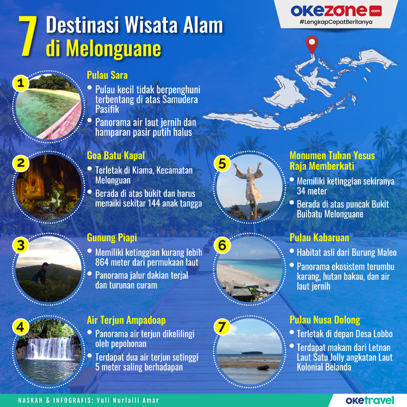 Okezone Infografis 7 Destinasi Wisata Alam Di Melanguane