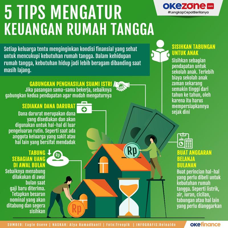 Okezone Infografis 5 Tips Mengatur Keuangan Rumah Tangga