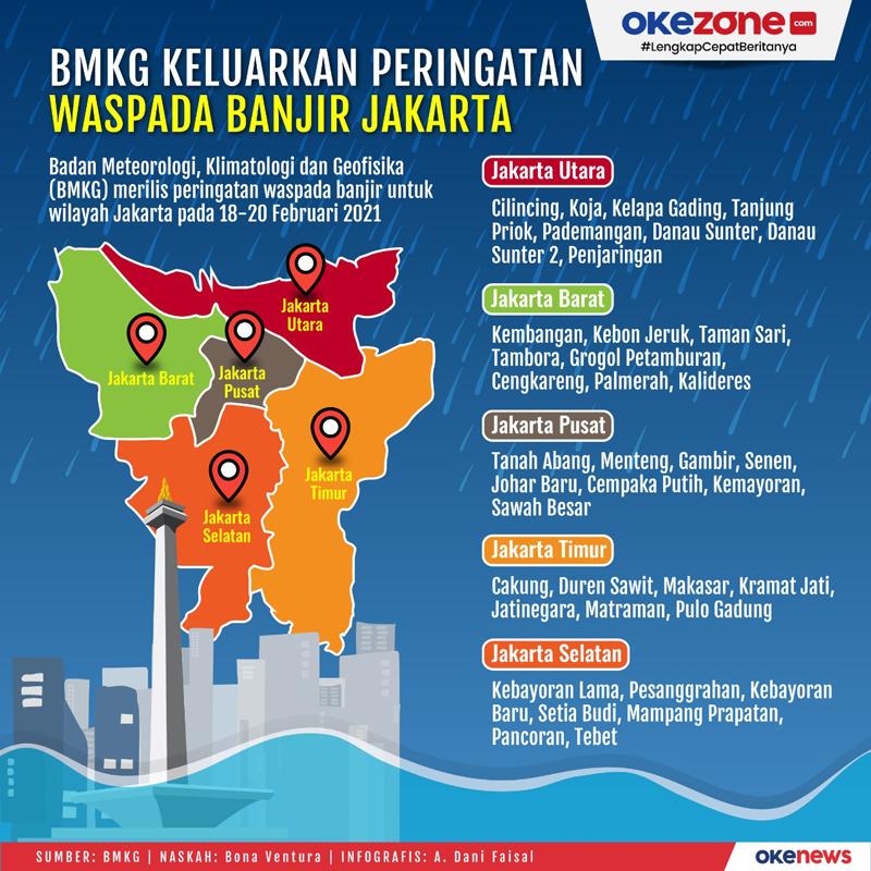 BMKG Keluarkan Peringatan Waspada Banjir Jakarta -