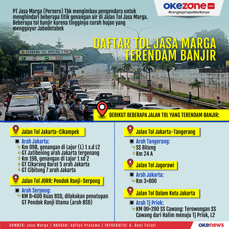 Daftar Tol Jasa Marga Terendam Banjir -