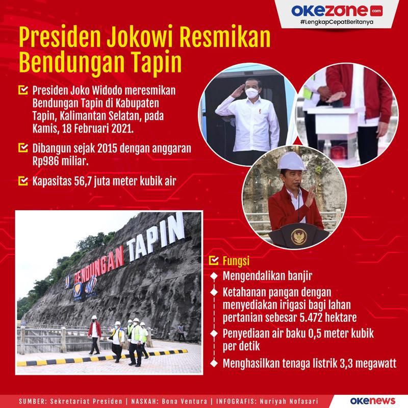 Presiden Jokowi Resmikan Bendungan Tapin -