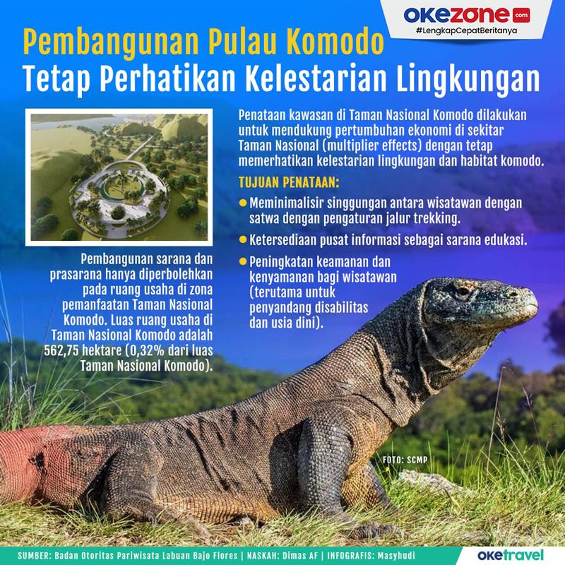 Pembangunan Pulau Komodo Tetap Perhatikan Kelestarian Lingkungan -