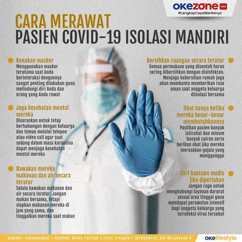 Cara Merawat Pasien Covid-19 Isolasi Mandiri -