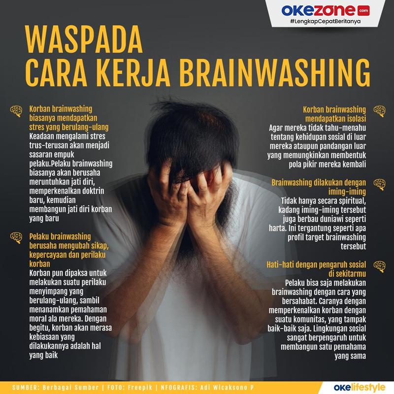 Okezone Infografis :: Waspada Cara Kerja Brainwashing