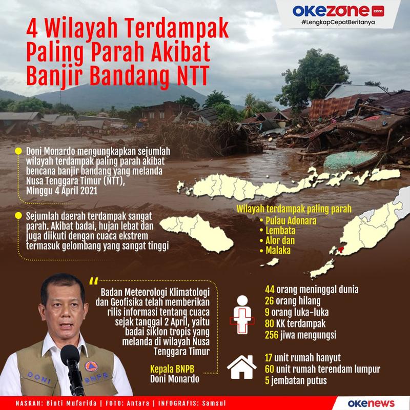 4 Wilayah Terdampak Paling Parah Akibat Banjir Bandang NTT -