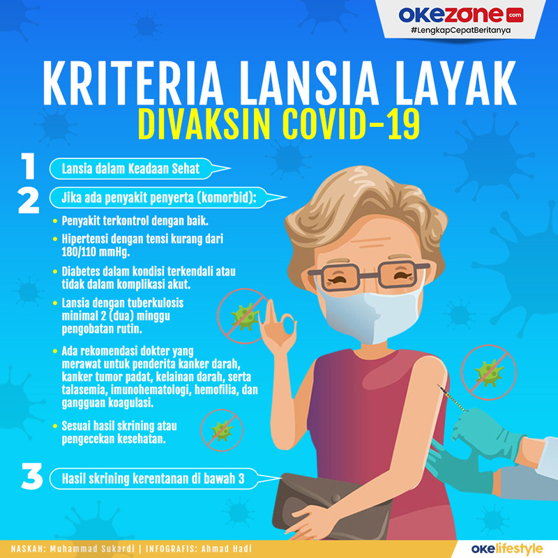 Kriteria Lansia Layak Divaksin Covid-19 -