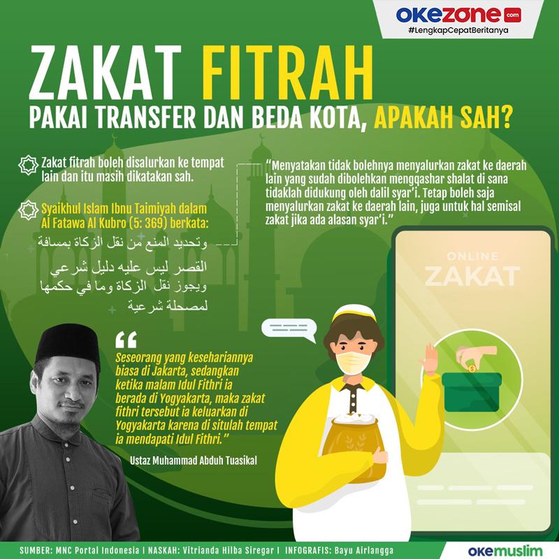 Zakat Fitrah Pakai Transfer dan Beda Kota, Apakah Sah? -