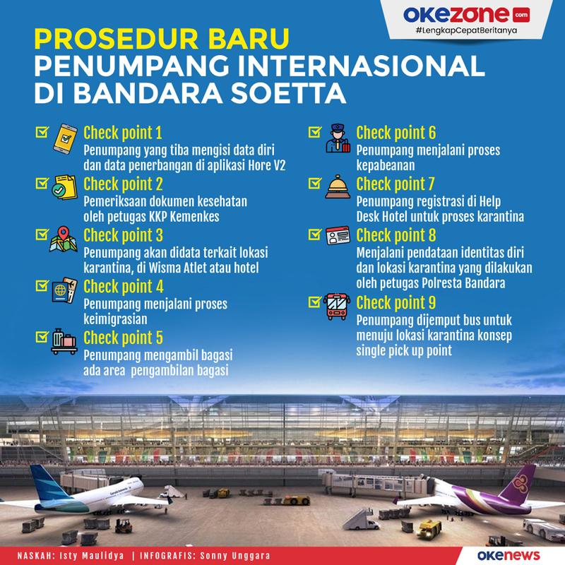 Prosedur Baru Penumpang Internasional di Bandara Soetta -