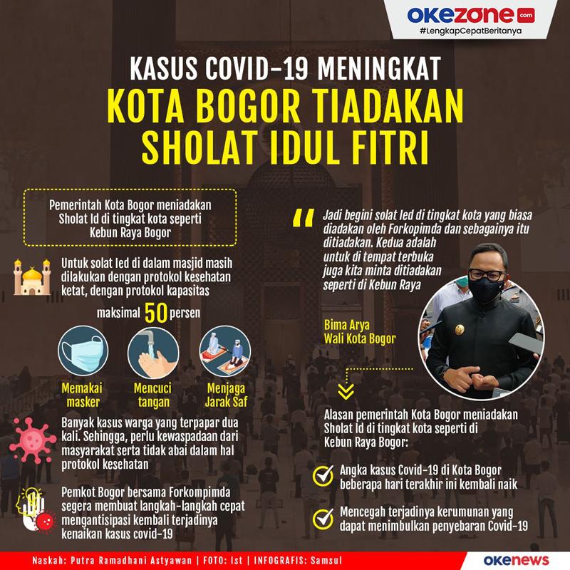 Kasus Covid-19 Meningkat, Kota Bogor Tiadakan Sholat Idul Fitri -