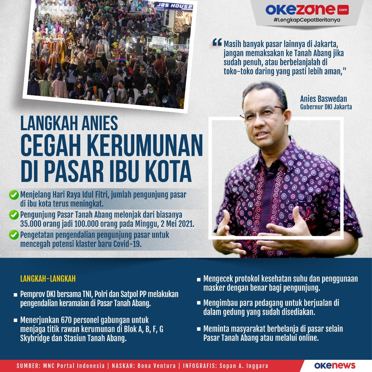 Langkah Anies Cegah Kerumunan di Pasar Ibu Kota -