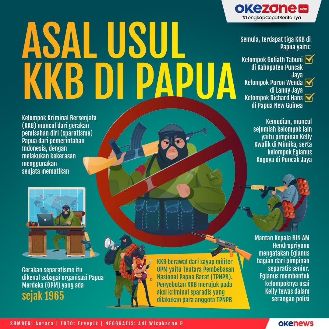 Asal Usul KKB di Papua -