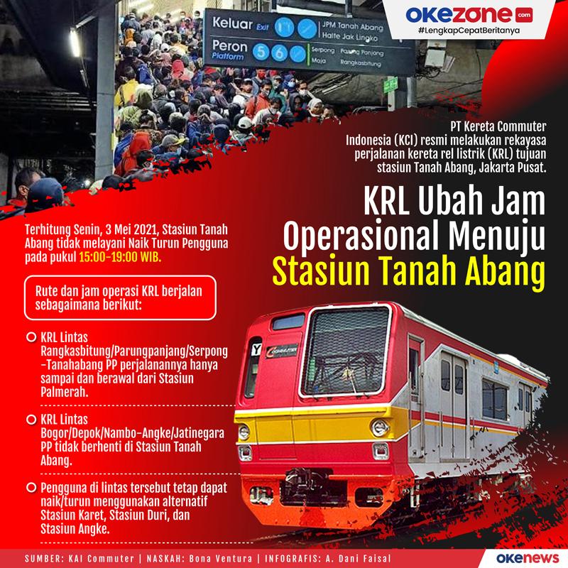 KRL Ubah Jam Operasional Menuju Stasiun Tanah Abang -