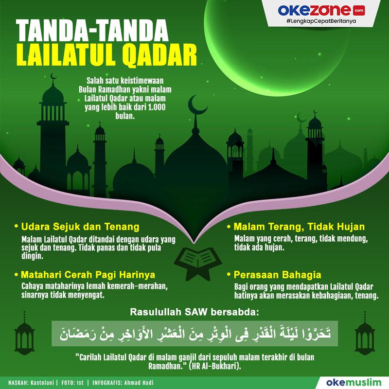 Tanda-Tanda Lailatul Qadar -