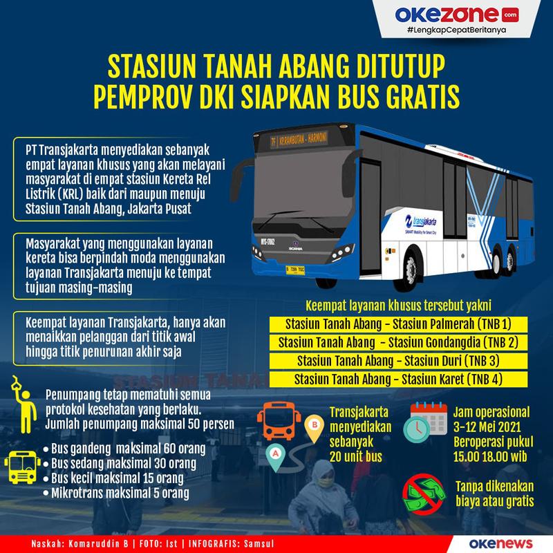 Stasiun Tanah Abang Ditutup, Pemprov DKI Siapkan Bus Gratis -