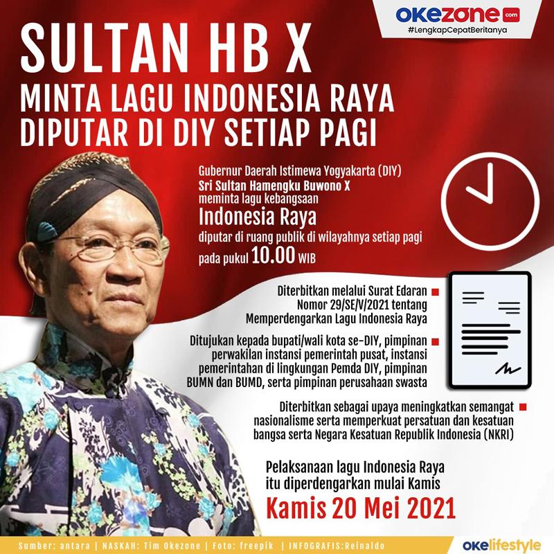Lagu Indonesia Raya Mereboisasi Rasa Kebangsaan