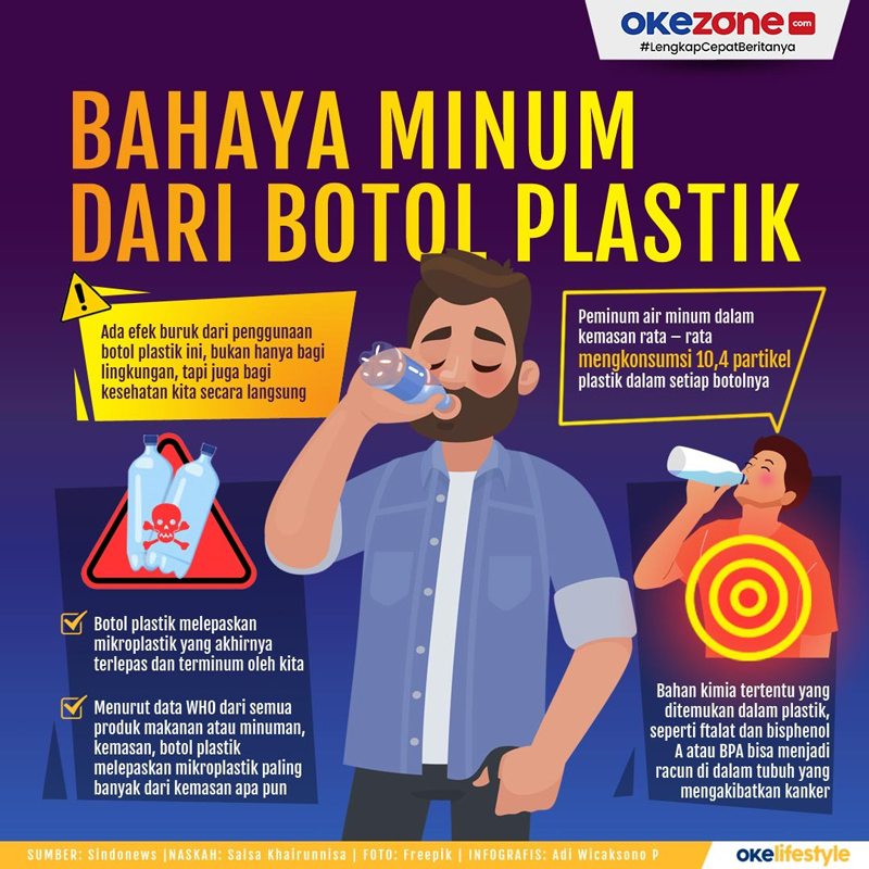 Bahaya Minum Dari Botol Plastik -