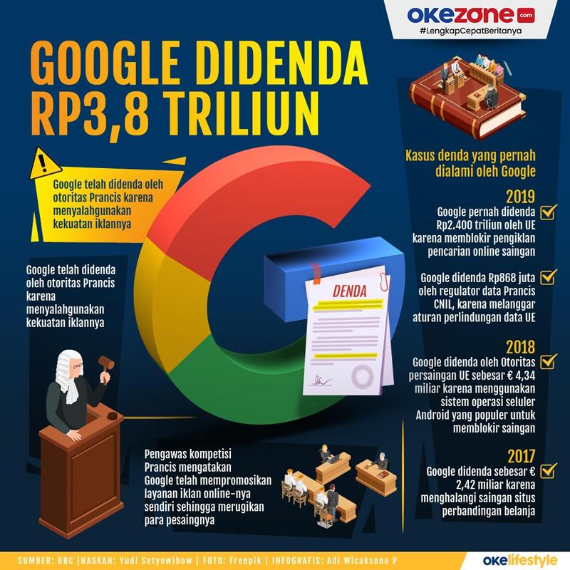 Google Didenda Rp3,8 Triliun -
