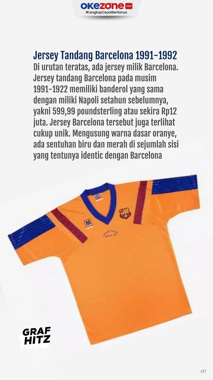 5 Jersey Termahal Klub Eropa -