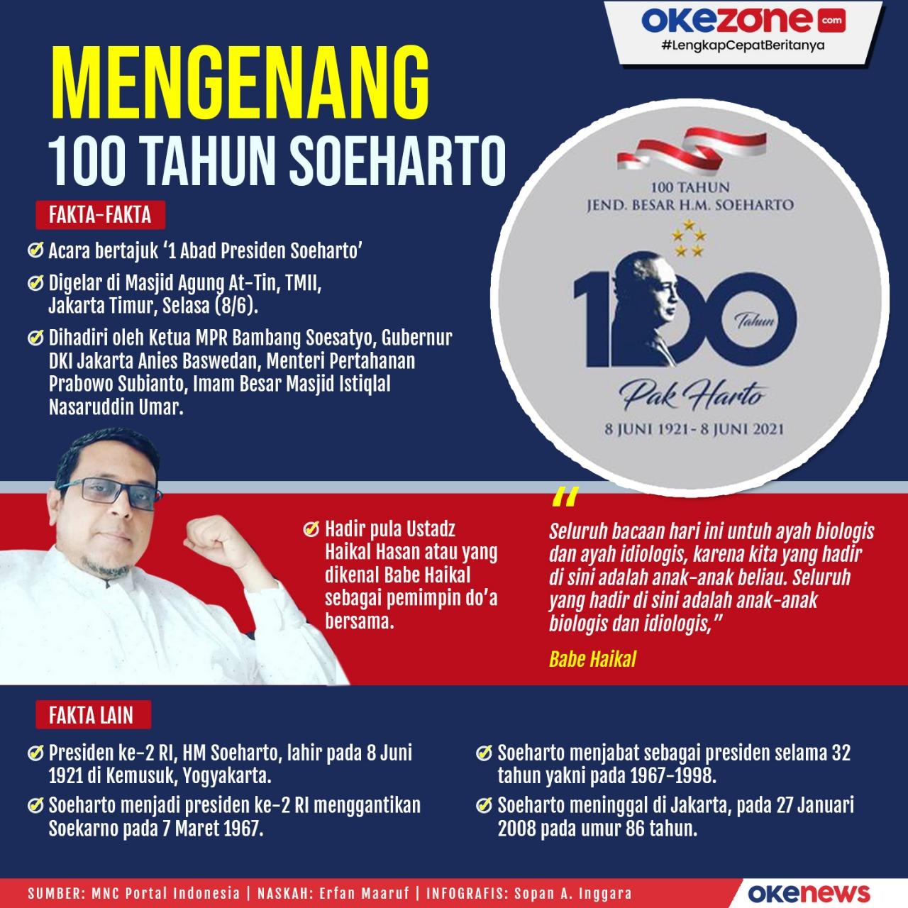 Mengenang 100 Tahun Soeharto -