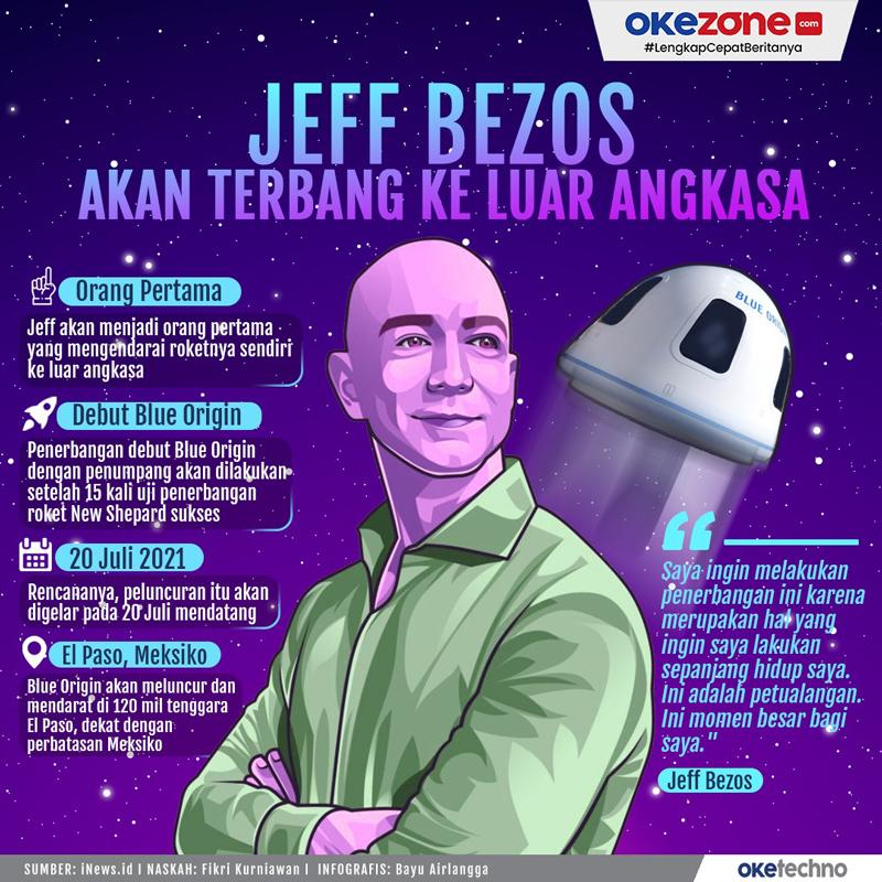 Jeff Bezos Akan Terbang ke Luar Angkasa -