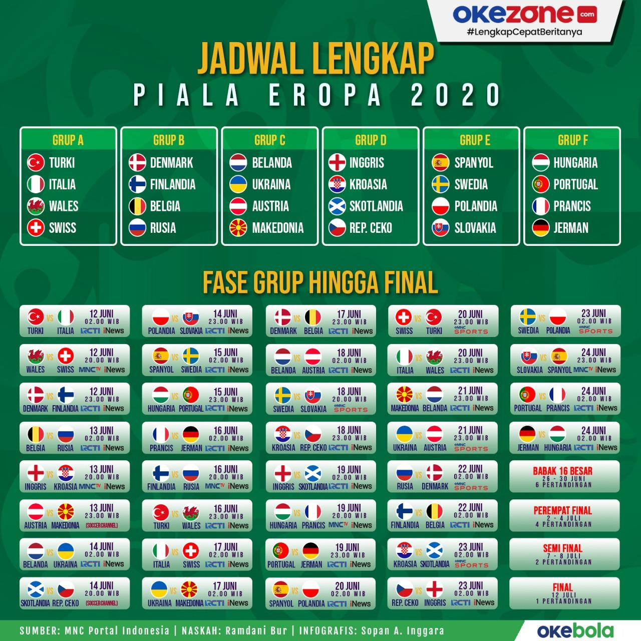 Jadwal Lengkap Piala Eropa 2020 -