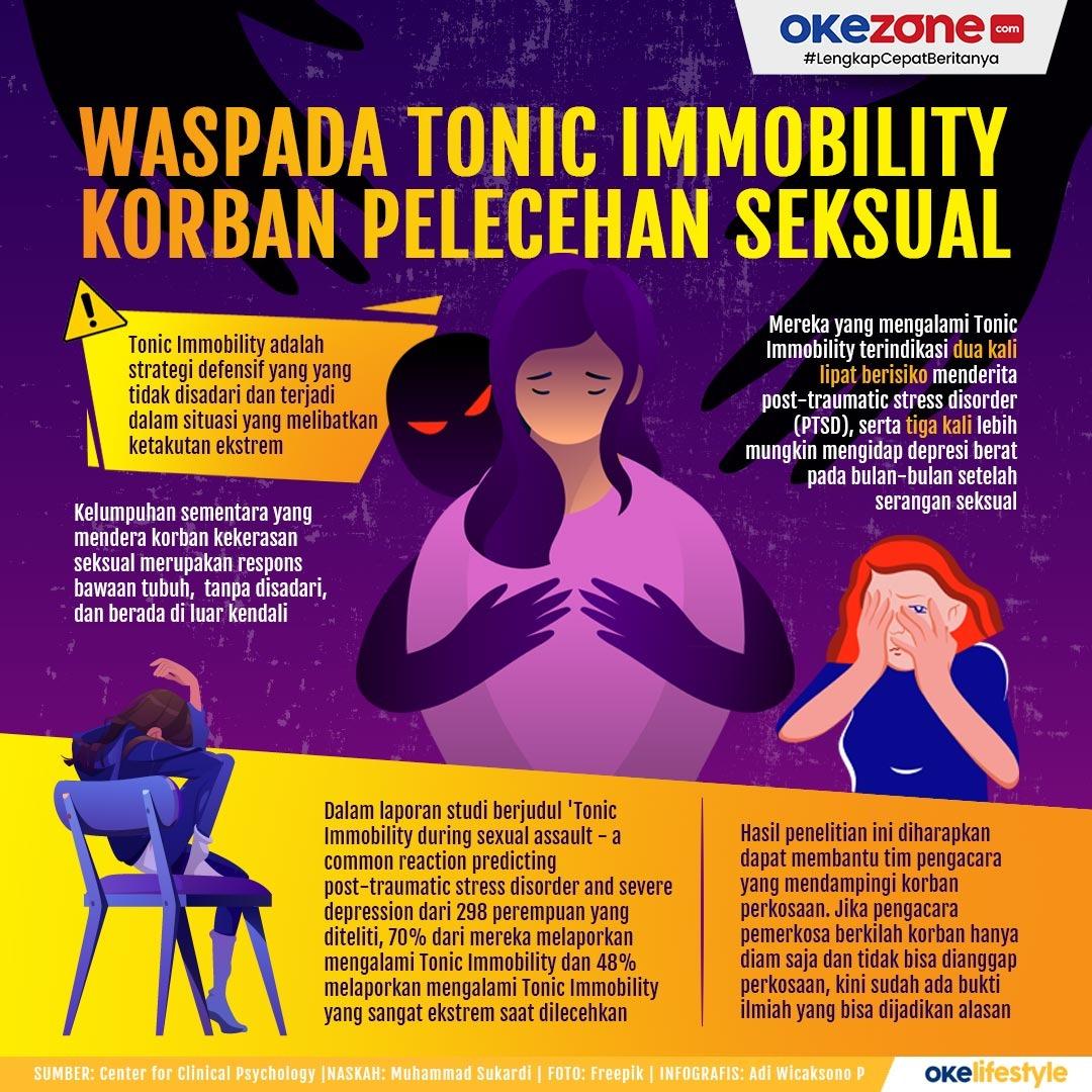 Waspada Tonic Immobility Korban Pelecehan Seksual -