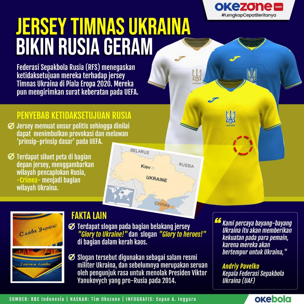 Jersey Timnas Ukraina Bikin Rusia Geram -