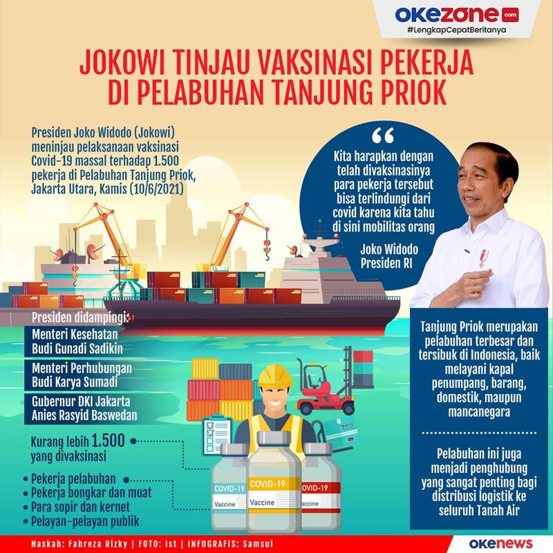 Jokowi Tinjau Vaksinasi Pekerja di Pelabuhan Tanjung Priok -