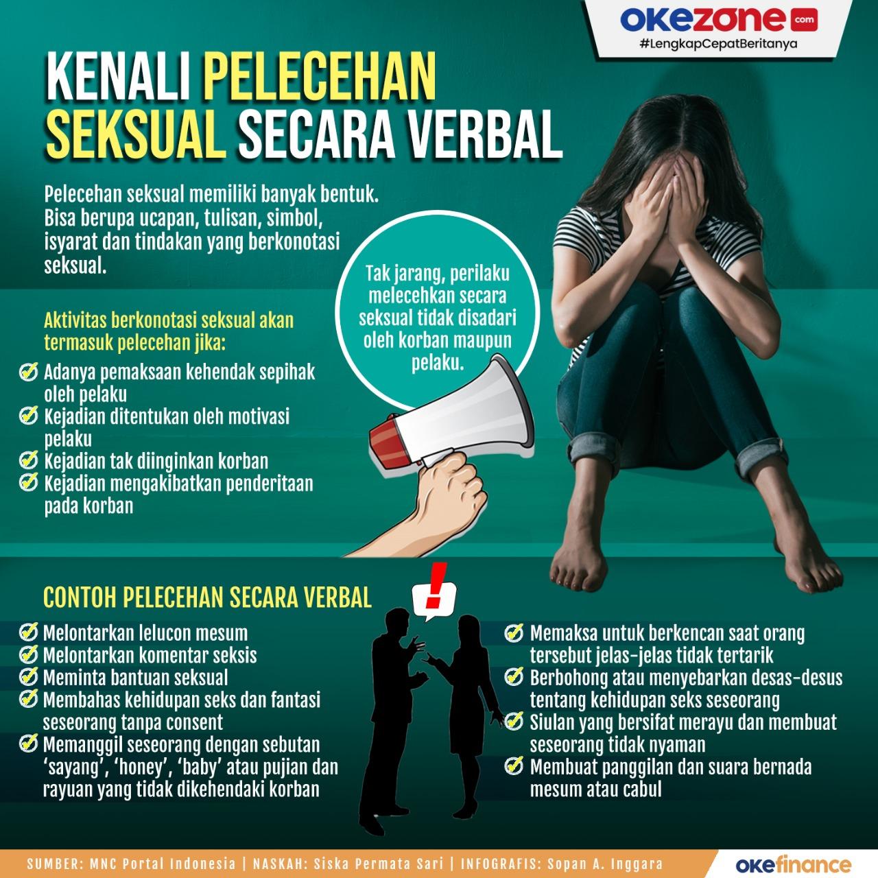 Kenali Pelecehan Seksual Secara Verbal -