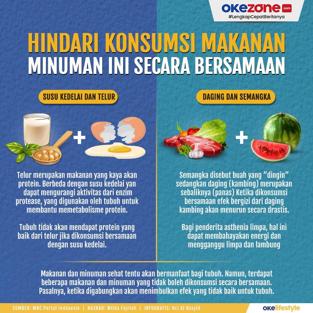 Hindari Konsumsi Makanan-Minuman Ini Secara Bersamaan -