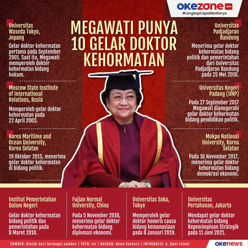 Megawati Punya 10 Gelar Doktor Kehormatan -
