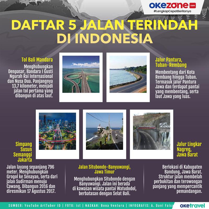 Daftar 5 Jalan Terindah di Indonesia -