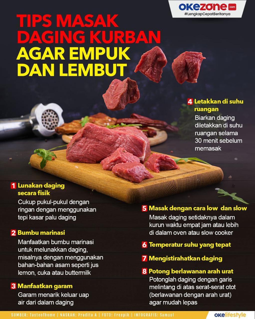 Tips Masak Daging Kurban agar Empuk dan Lembut -