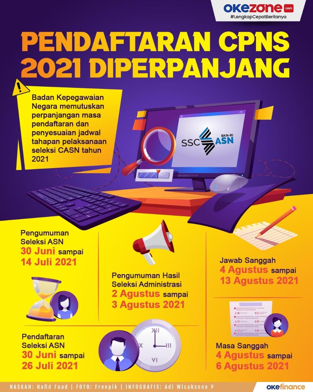 Pendaftaran CPNS 2021 Diperpanjang -