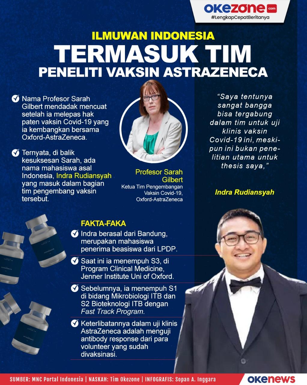Ilmuwan Indonesia Termasuk Tim Peneliti Vaksin AstraZeneca -