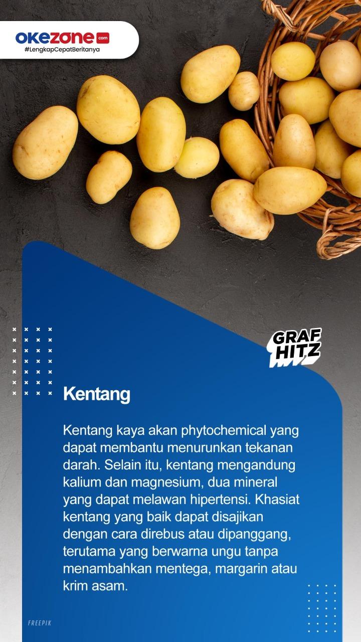Makanan Penurun Hipertensi -