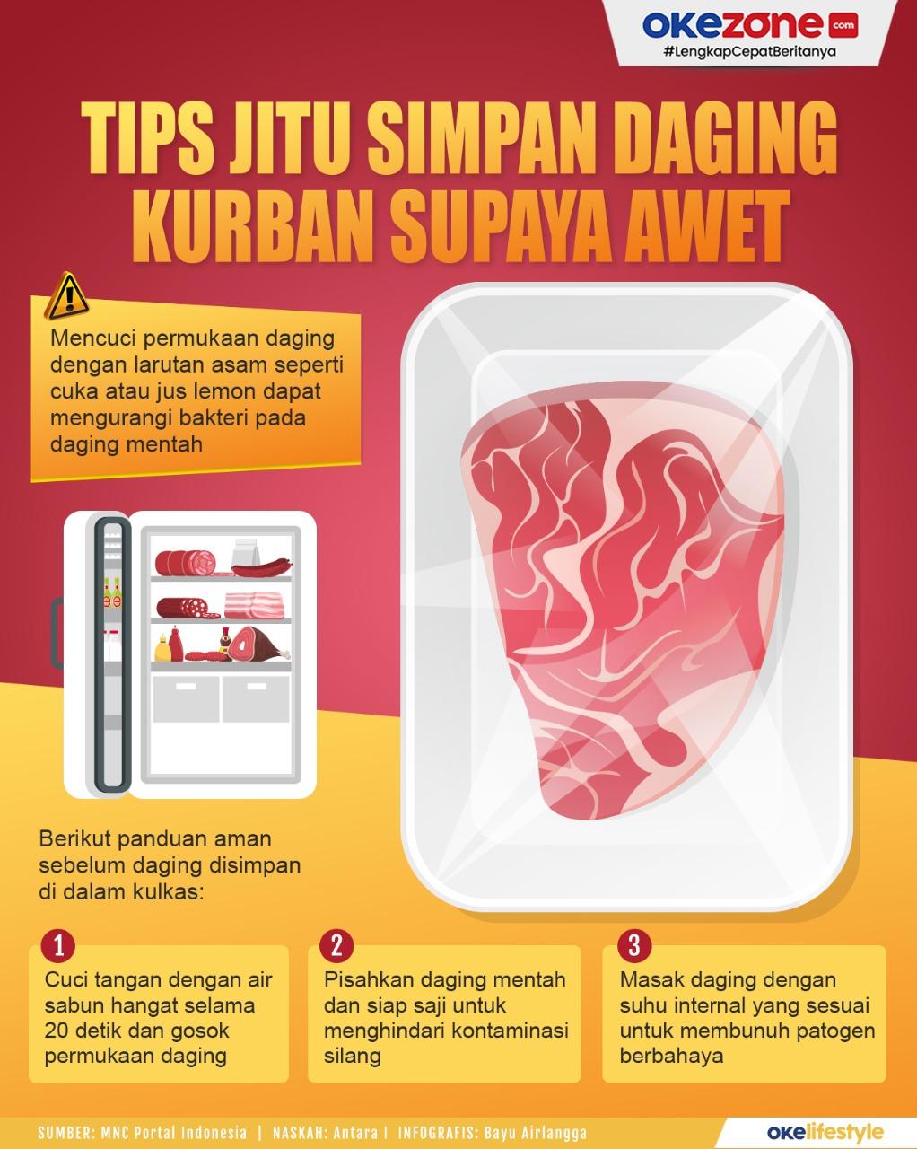 Tips Jitu Simpan Daging Kurban supaya Awet -