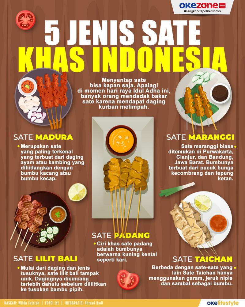 5 Jenis Sate Khas Indonesia yang Super Lezat -